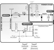 voltage and current mode control for pwm signal generation in dc