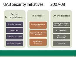 uab it security program sallie wright uab avp information