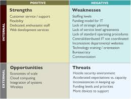 swot analysis it strategic plan