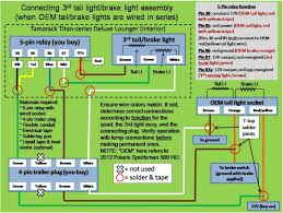 wiring for trailer lights polaris atv forum