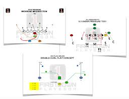 7on7 Flag Football Playbook 7on7 Flag Football Plays With Blocking All The Best Football In 2018