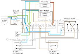 controls wiring for underfloor heating diagrams gooddy org
