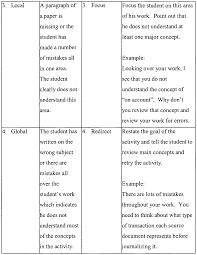 worksheet cell city analogy worksheet montrealsocialmedia