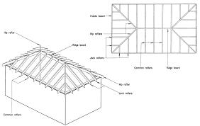 square hip roof design small framing fine homebuilding building