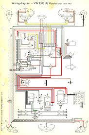 vw dune buggy wiring diagram floralfrocks