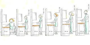 hauteur plan de travail cuisine standard hauteur pmr hauteur de pose with hauteur pmr cool hauteur table de