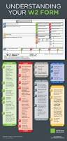 how to read a w 2 form infographic h u0026r block
