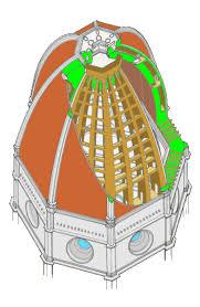 cupola di firenze la cupola di santa fiore duomo di firenze studia rapido