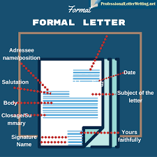 11 most essential types of letters