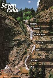Colorado Tourism Map by 80 Best Broadmoor Seven Falls Images On Pinterest Colorado