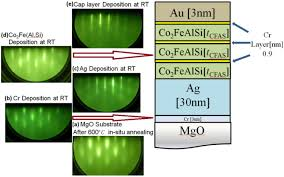 cfsa study guide 2013 exchange bias induced at a co2feal0 5si0 5 cr interface iopscience