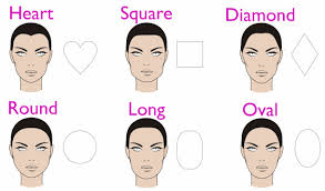 best haircut for no chin how to find the best hairstyle for your face shape sparkpeople