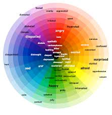 List Of Colours And Their Meanings Color Psychology U2013 Kea0