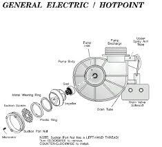 Kenmore Dishwasher Will Not Start Dishwasher Pump U0026 Motor Problems Chapter 5 Dishwasher Repair