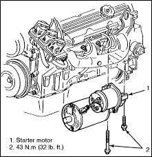 98 Buick Lesabre Fuel Pump Wiring Diagram Wiring Diagram Of 1949 Buick Vin Location Wire Wiring Harness
