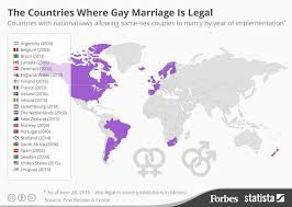 the countries where marriage is map