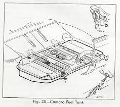 1969 camaro ss parts steve s camaro parts steve s camaro parts 1967 camaro fuel tank