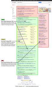 best 25 search engine optimization ideas on pinterest seo