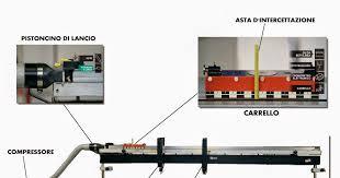 carrello a cuscino d lab fisica nomenclatura di una rotaia a cuscino d