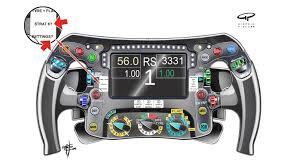Analysis Ferrari Wishbone Clutch Mercedes Steering Wheel Settings
