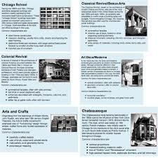 architectural styles architectural styles 1 architectural