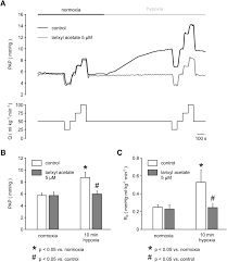 identification and validation of larixyl acetate as a potent trpc6