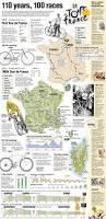 Tour De France Map by 1392 Best Tour De France Images On Pinterest Cycling Bicycles