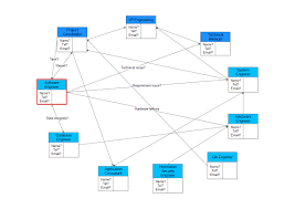 Fishbone Diagram Template Visio decision trees are commonly used in operations research
