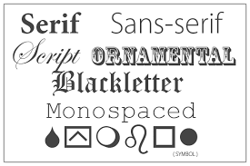 communicating with typography