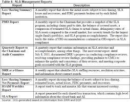 business quarterly report template quarterly business review template in word and pdf quarterly