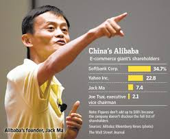 alibaba hong kong hong kong s ipo dilemma moneybeat wsj