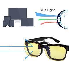 what is blue light filter anti blue light glasses iris blue light filter for eye