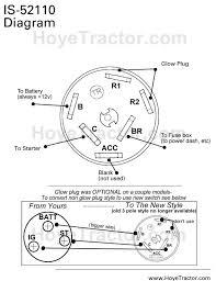 small engines u2013 basic tractor wiring diagram u2013 readingrat net