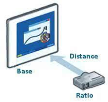 distance ecran videoprojecteur canapé calculer la distance de projection ou la taille de l écran videopole