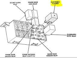 1995 jeep grand cherokee wiring diagram image details