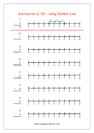 surprising fractions and decimals number line youtube decimal