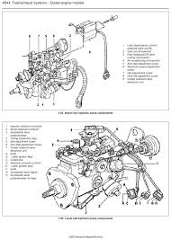 renault megane u0026 scenic petrol u0026 diesel 96 99 haynes repair