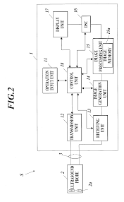 patent us20140249419 method for manufacturing ultrasound probe