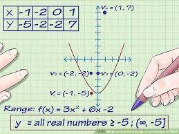 4 ways to find the range of a function in math wikihow