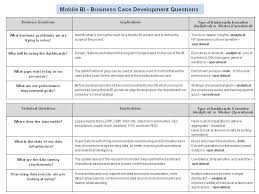 report requirements template data warehouse business requirements template boblab us