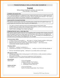 resume professional summary what to put in the summary part of a resume resume for your job 7 what to put in the summary part of a resume monthly budget forms