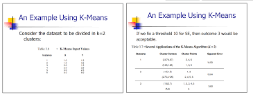 math k means algorithm working out squared error stack overflow