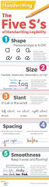 35 best ela grammar activities images on pinterest grammar
