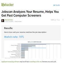 Best Resume Builder Lifehacker by How To Build An Mvp In 60 Days