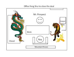 Office Feng Shui Desk Office Desk Arrangement Feng Shui 2015 Http I12manage