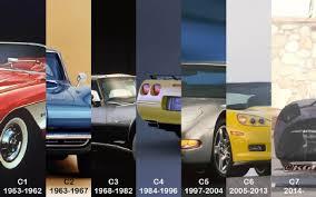 corvette the years 60 years of the chevrolet corvette automotive com