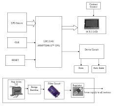 block diagram of smoke detector u2013 readingrat net