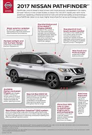 nissan pathfinder best 25 2017 nissan pathfinder ideas on pinterest 2017 nissan
