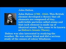 Was John Dalton Color Blind Scientist Atomic Theory John Dalton Youtube