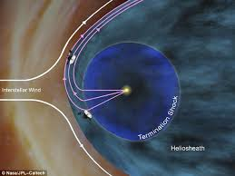 New Hampshire How Fast Is Voyager 1 Traveling images The final frontier nasa 39 s voyager 1 on the verge of entering jpg